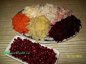 продукты для гранатового браслета